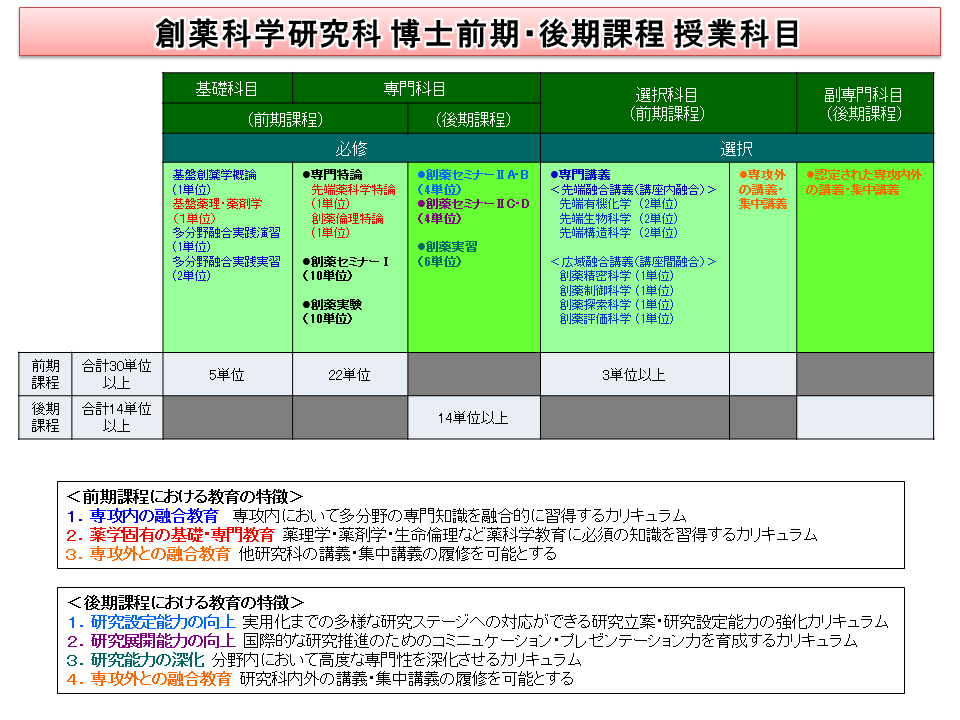 M_D_Curriculum