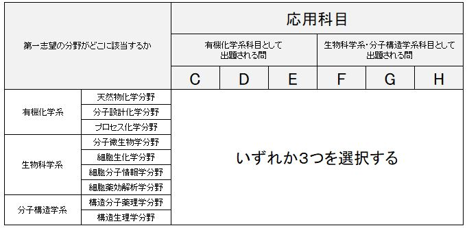 exam_app