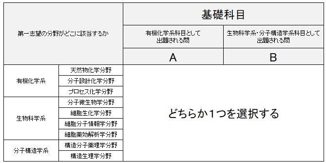 exam_basic